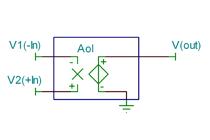 信号链基础知识1:最基本的构建块--运算放大器