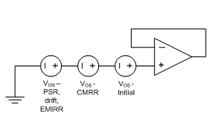 您需要知道的CMRR——运算放大器(第1部分)