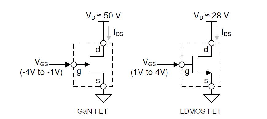 AMC7932单芯片解决方案实现GaN功放的检测与控制