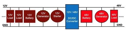 LM5170-Q1– 100V多相位,大电流双向控制器助力中国车市48V轻混系统