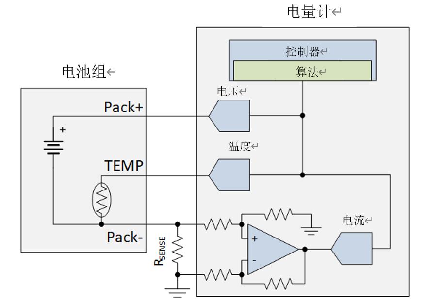 为什么电流和磁传感器对真无线耳机的设计至关重要?