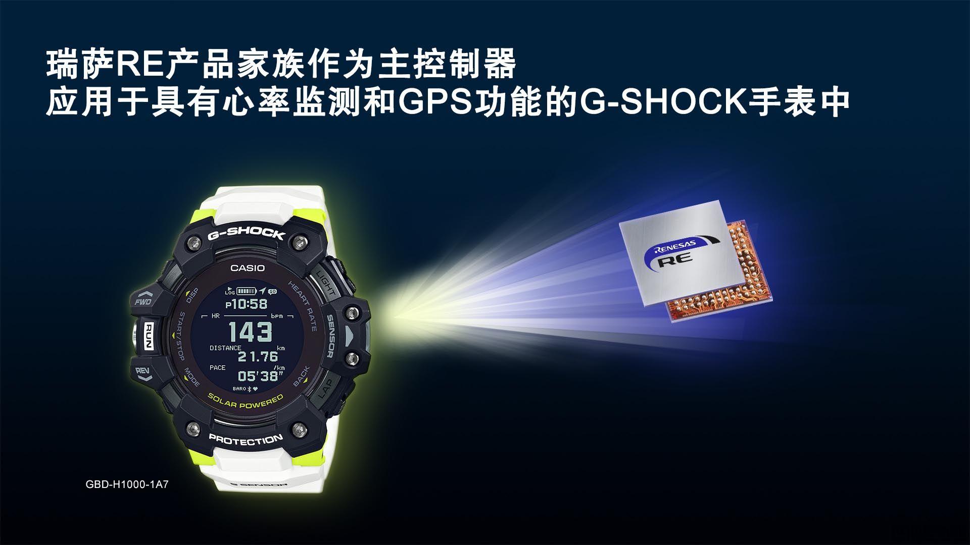 瑞萨 RE 产品家族作为主控制器应用于具有心率监测和 GPS 功能的 G-SHOCK 手表中