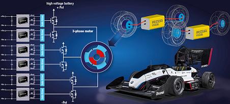 模块化转换器在电动汽车中的新机遇:电子技术如何改变汽车行业的发展
