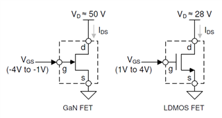 5G AAU 功放控制和监测模块简析