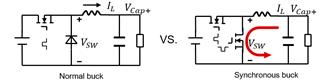 二极管仿真模式在同步BUCK里面的应用