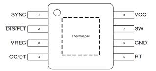 基于UCC25800-Q1开环LLC驱动器的隔离电源方案设计